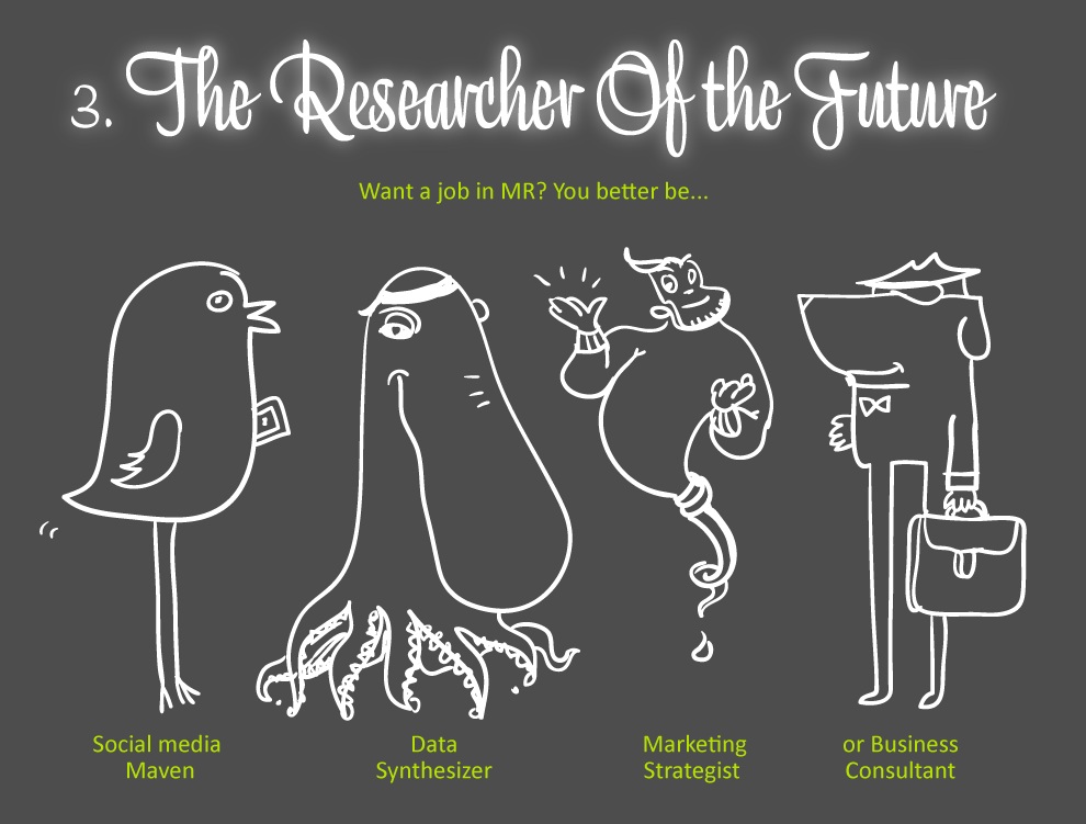 researcher of the future